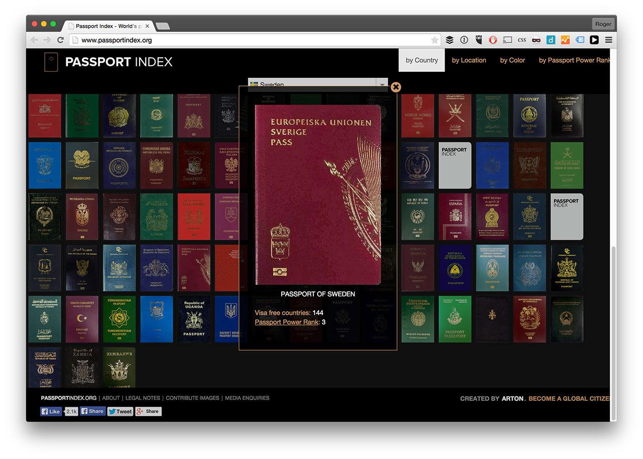 Håll koll på hela världens pass