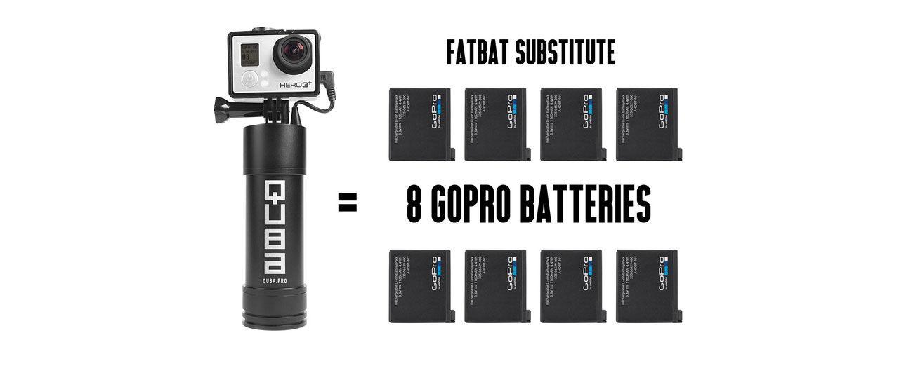 Fatbat är extrabatteri och selfiepinne till din GoPro