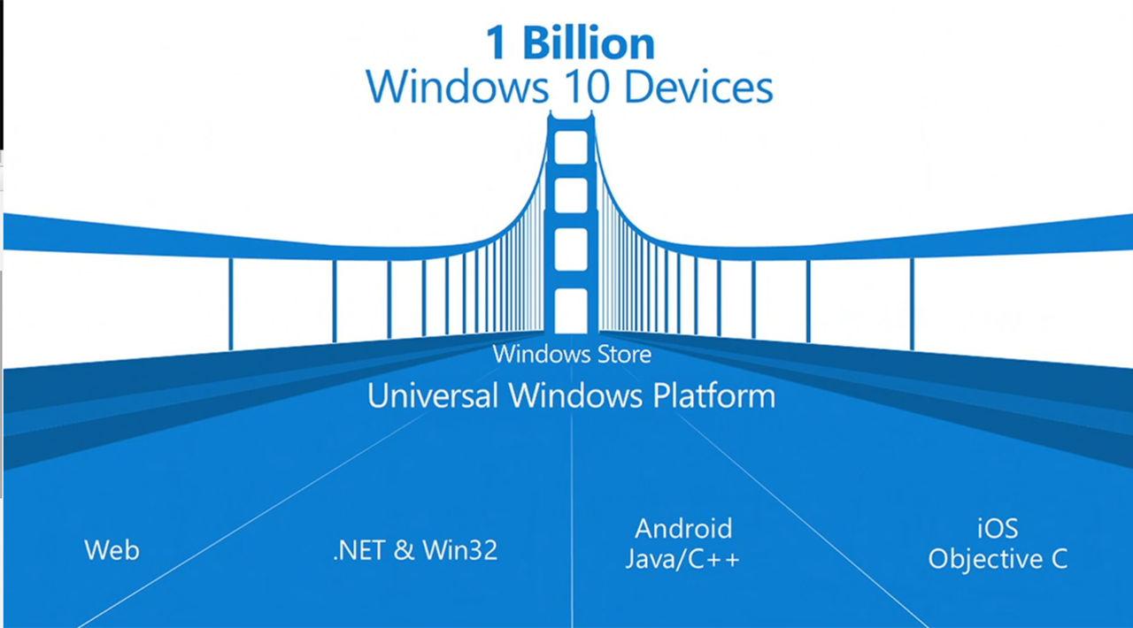 Microsoft gör det lättare att porta appar till Windows 10