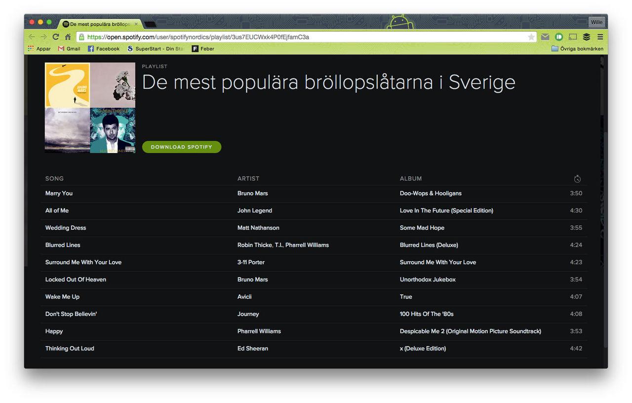 Populäraste bröllopslåtarna på Spotify