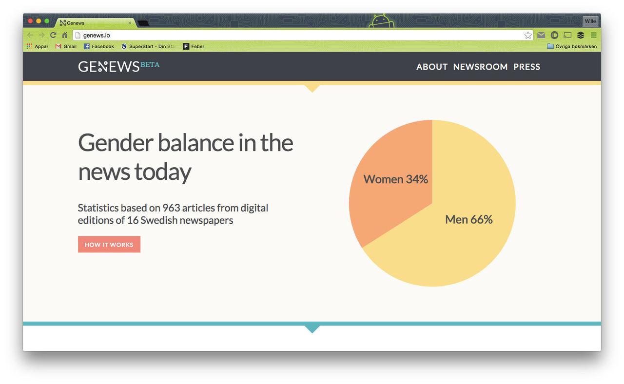 Genews håller koll på könsfördelningen i nyheterna