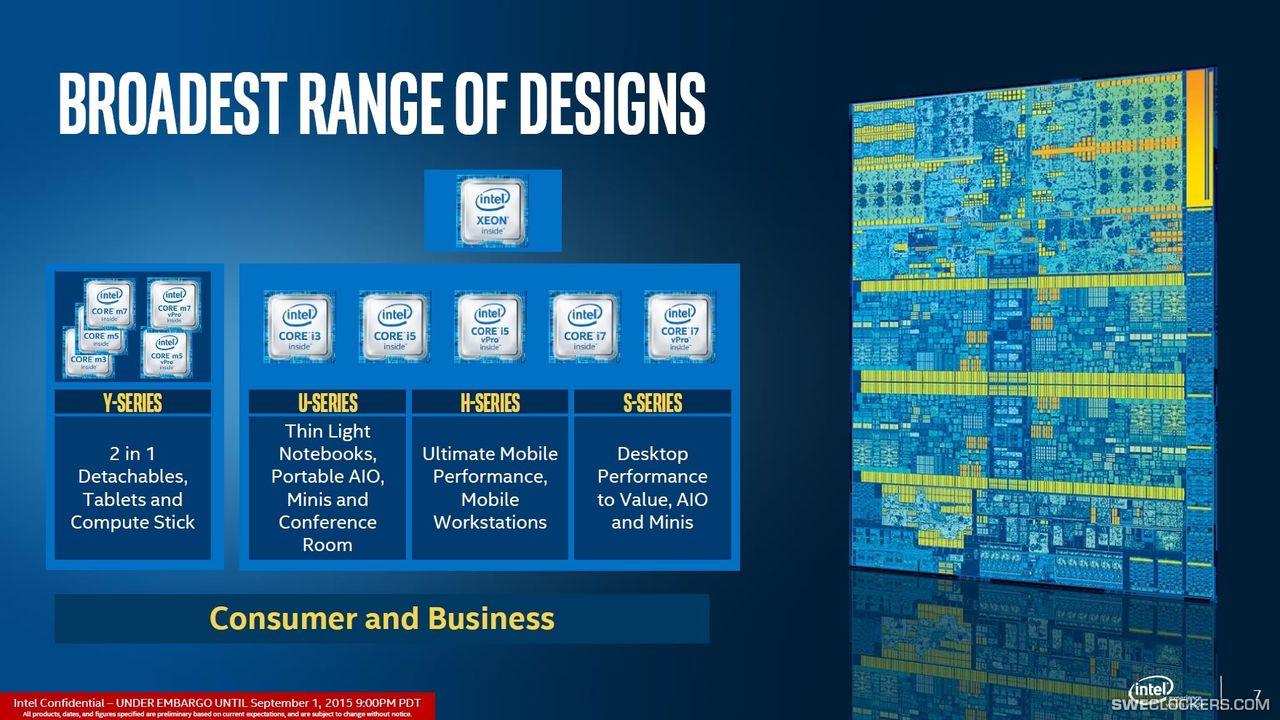 Intel lanserar Skylake