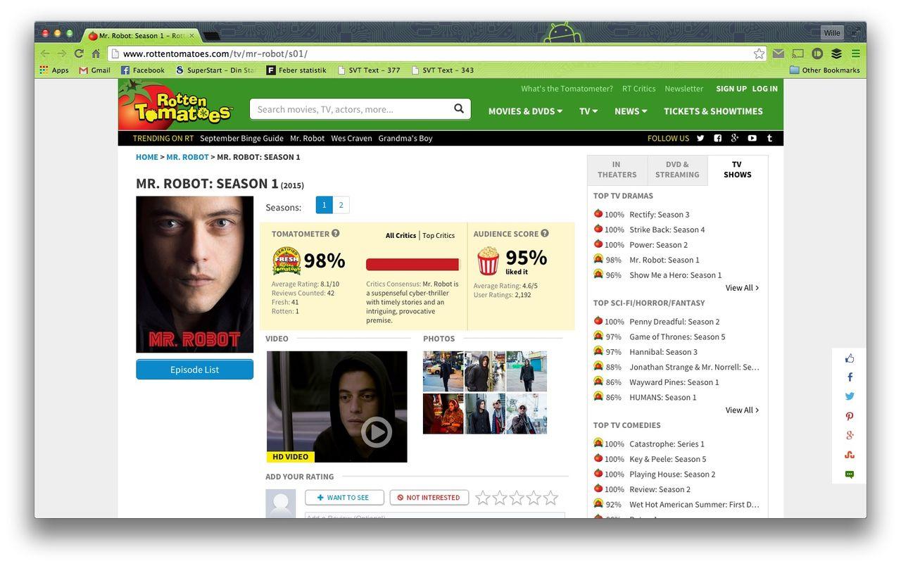 Mr. Robot slog rekord på Rotten Tomatoes