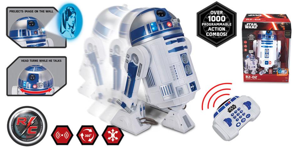 Radiostyrd R2-D2
