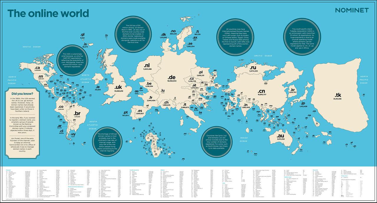 Om länders storlek bestämdes av antal domännamn