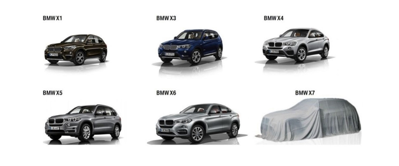 Under det här skynket döljer sig BMW X7