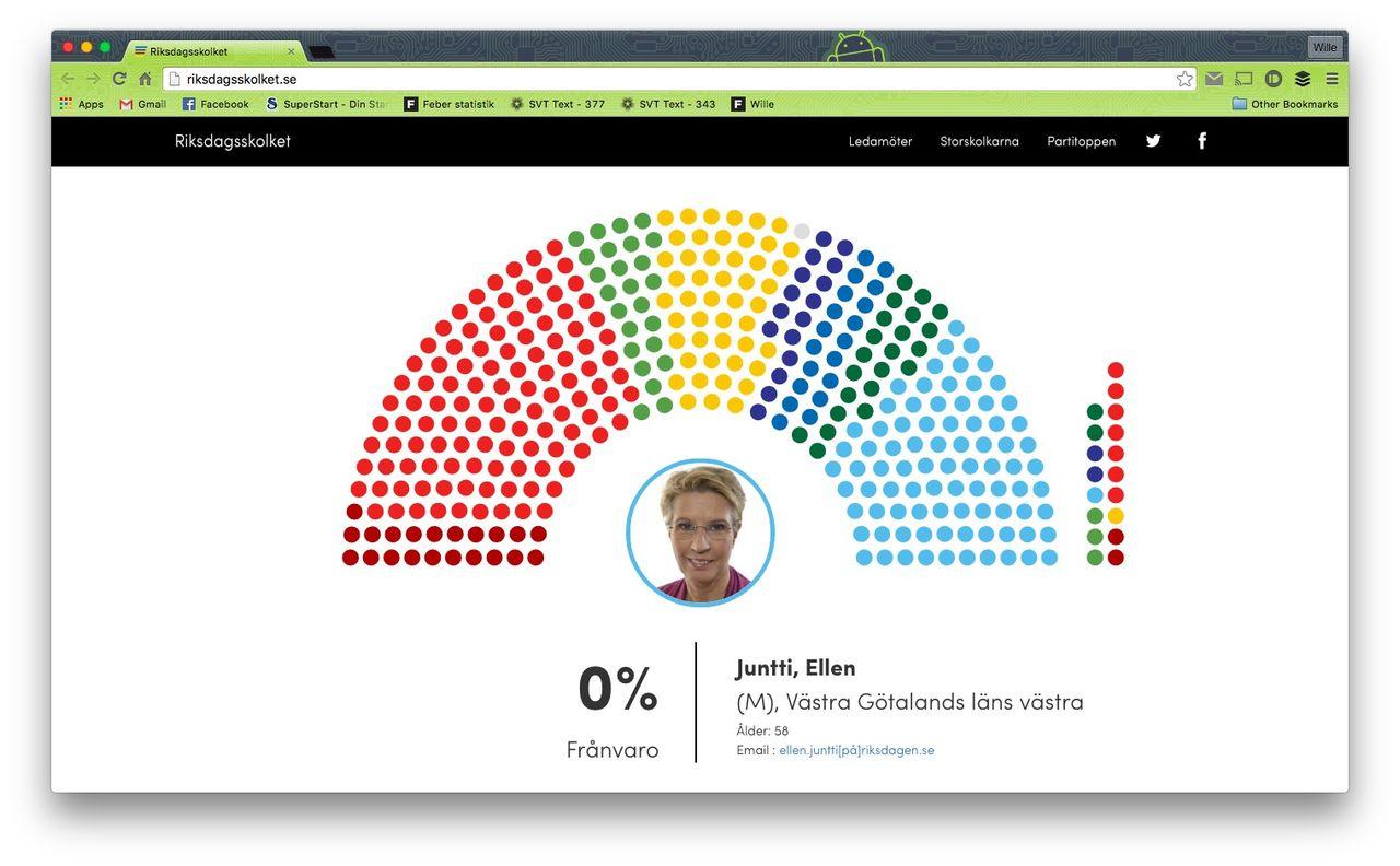 Riksdagsskolket håller koll på frånvaron i riksdagen