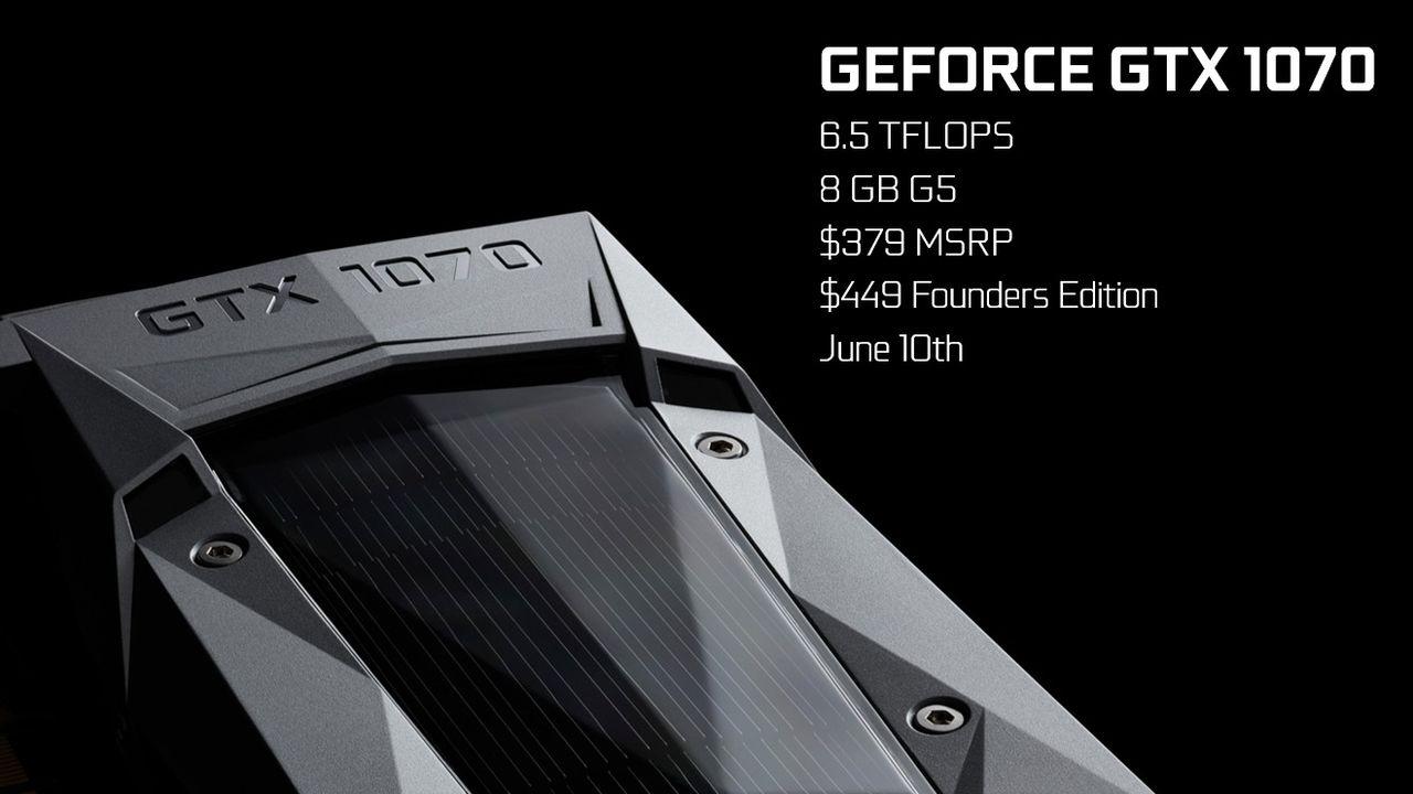 GTX 1070 slår Titan X i nya tester