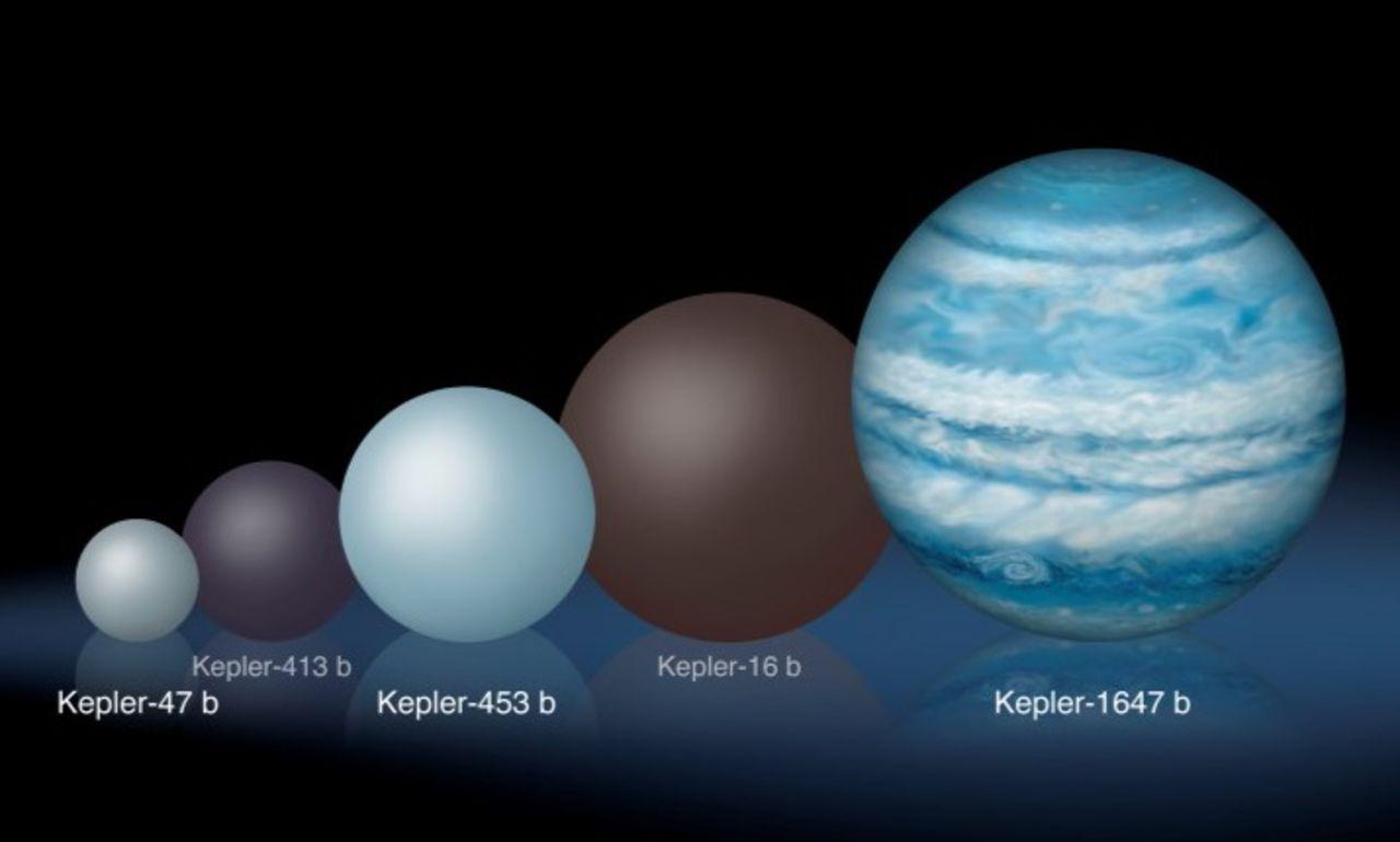 Astronomer hittar största planeten som kretsar runt två solar