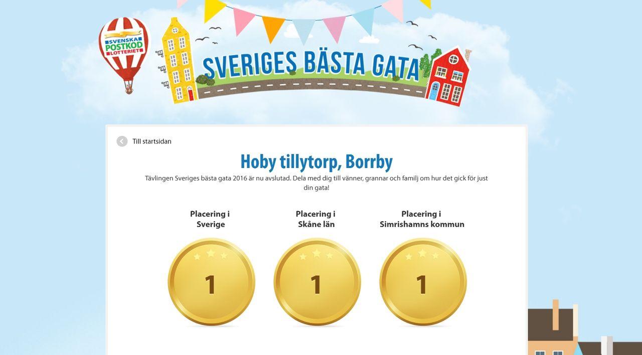 Hoby tillytorp i Borrby är Sveriges bästa gata