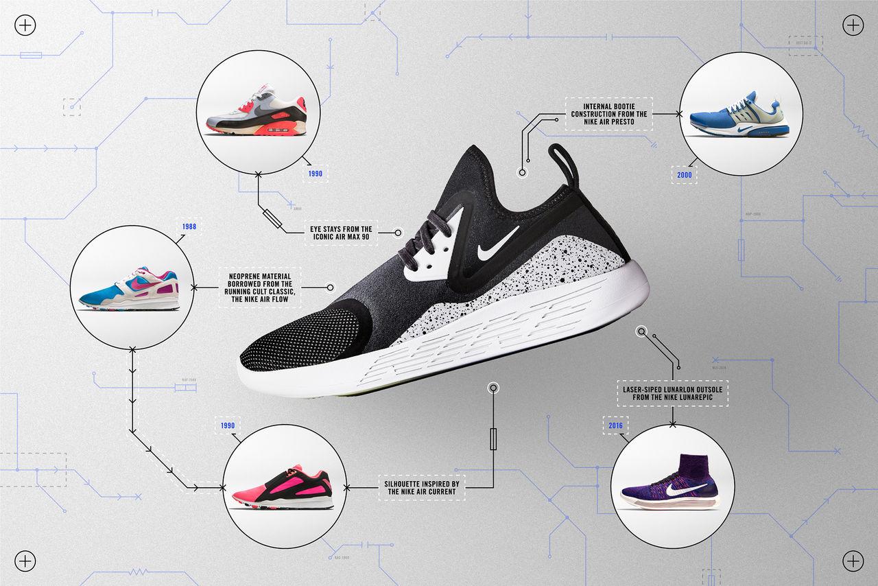 designer fashion faceb bb47f  Nike  Nike LunarCharge  sneaker  mashup