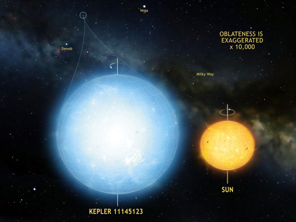 Det här är det rundaste objektet i universum man hittills hittat