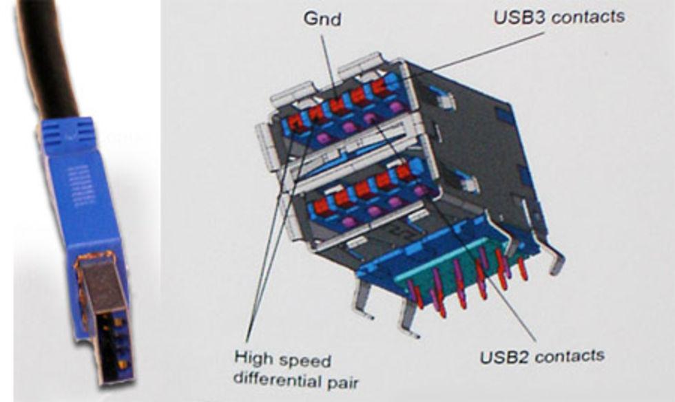 Så här ser USB 3.0 ut