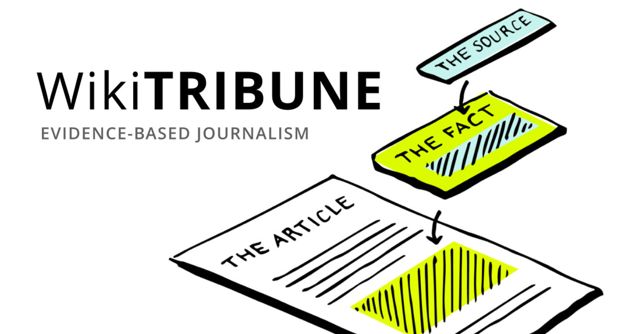 Wikipedia-grundare lanserar nyhetssida