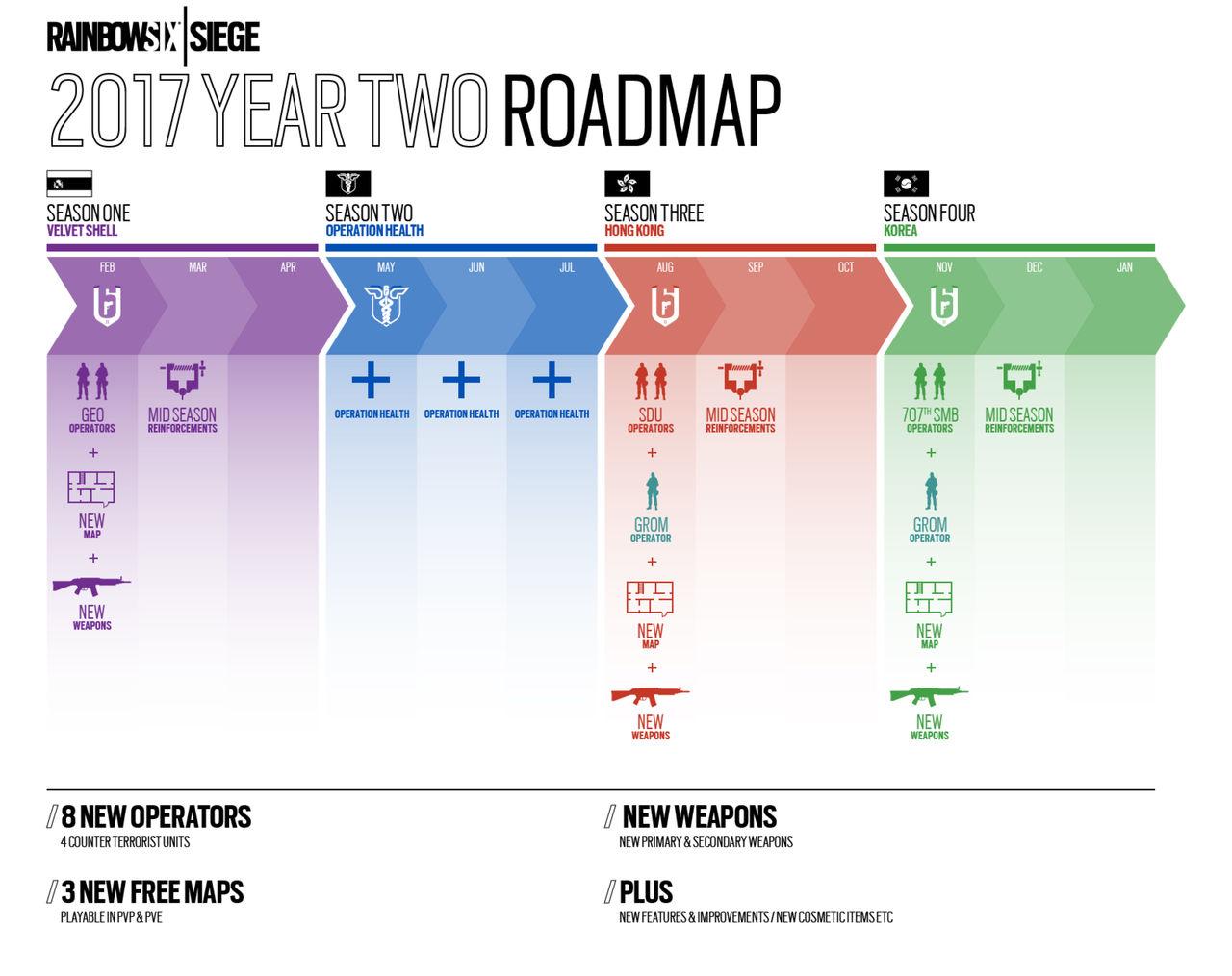 Ubisoft avslöjar sina planer för Rainbow Six: Siege