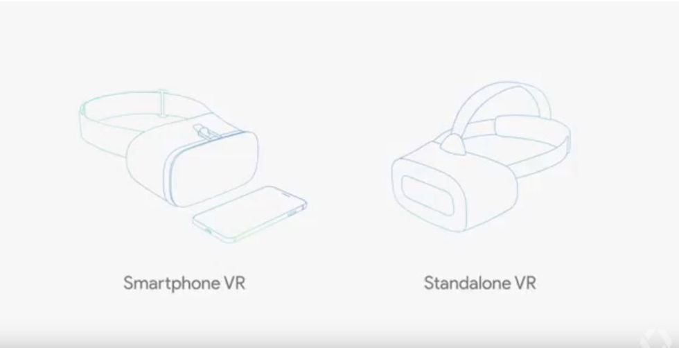 Google Daydream släpps som fristående VR-headset