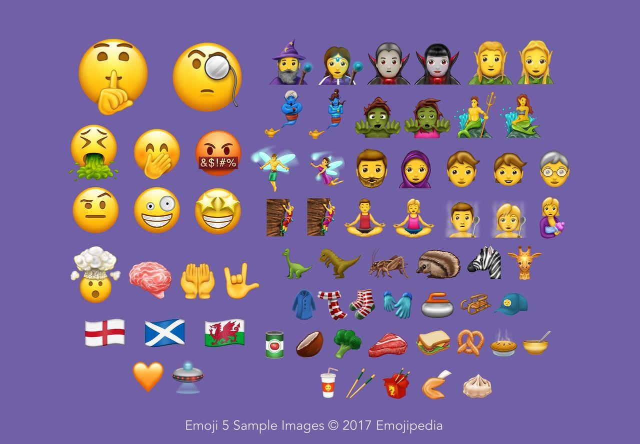 Unicode 10.0 släppt