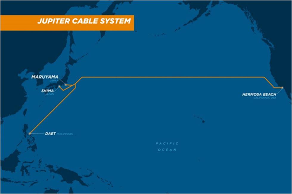 Facebook, Amazon och SoftBank lägger egen Stilla Havs-kabel