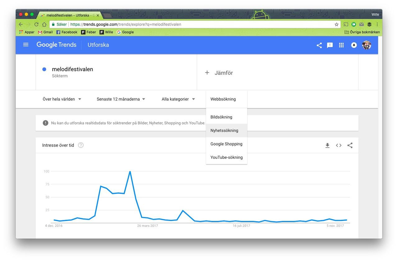 Mera realtidsdata på Google Trends