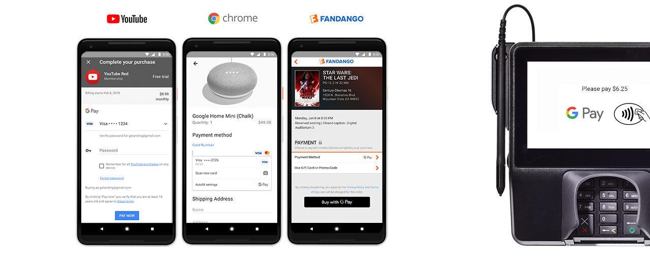 Android Pay och Google Wallet blir Google Pay