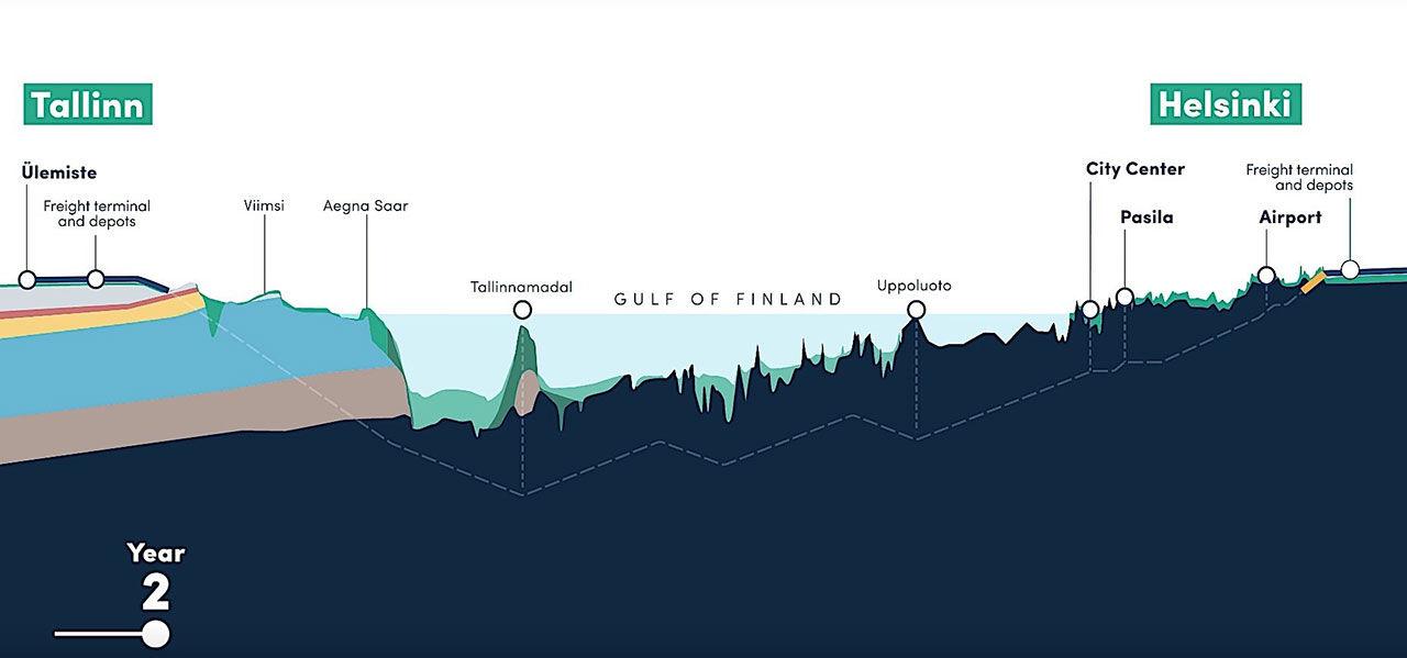 Undervattenstunnel länkar ihop Tallinn med Helsingfors