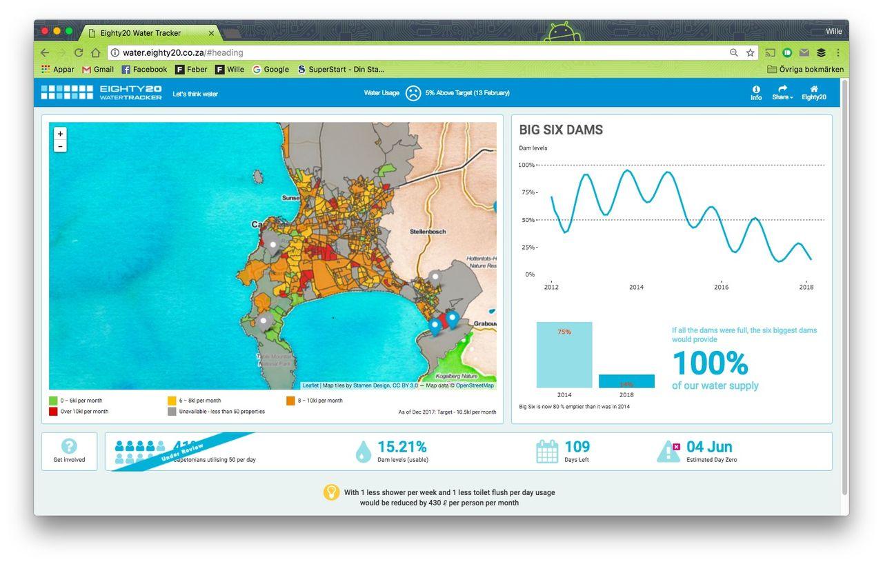Följ vattenbristen i Kapstaden med nytt verktyg