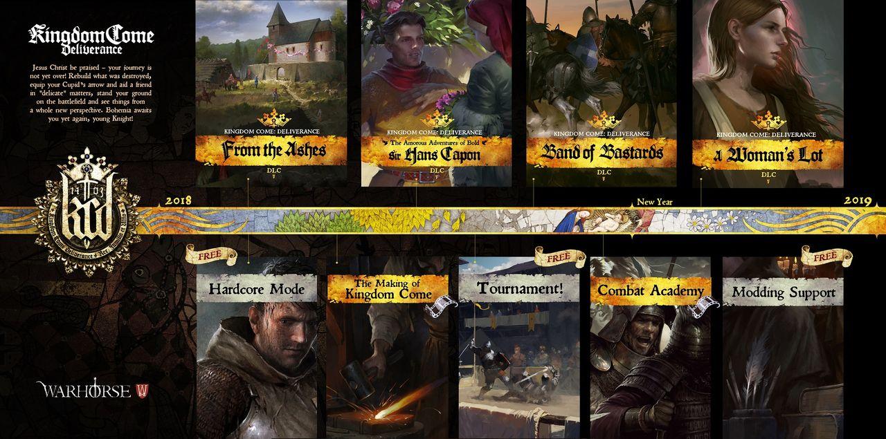 Warhorse snackar DLC till Kingdom Come: Deliverance