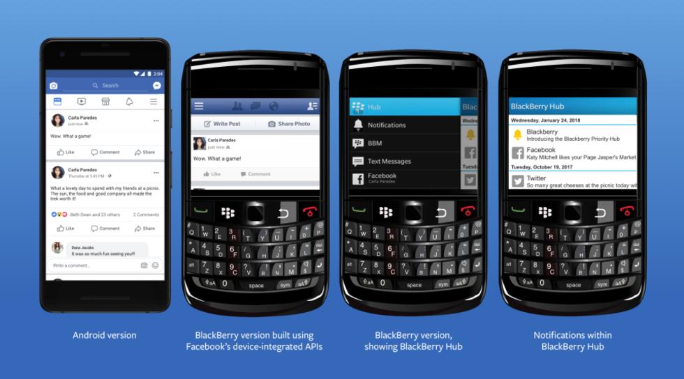 Facebook anklagas för att ha delat data med techföretag