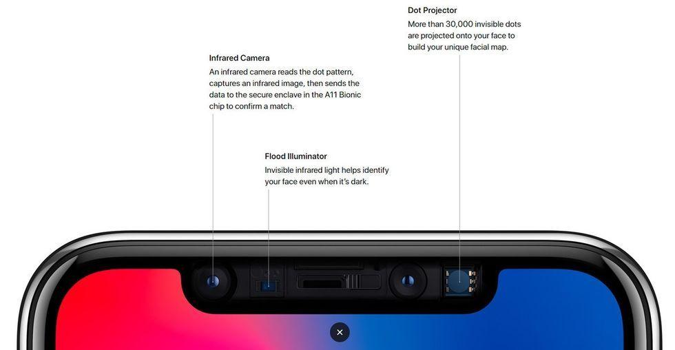 Face ID i iOS 12 kan känna igen fler ansikten