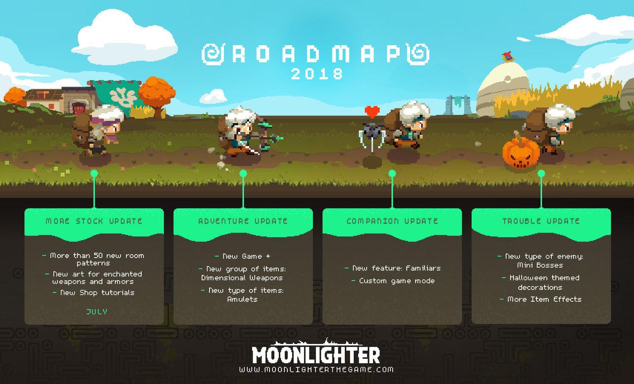 Moonlighter får New Game+
