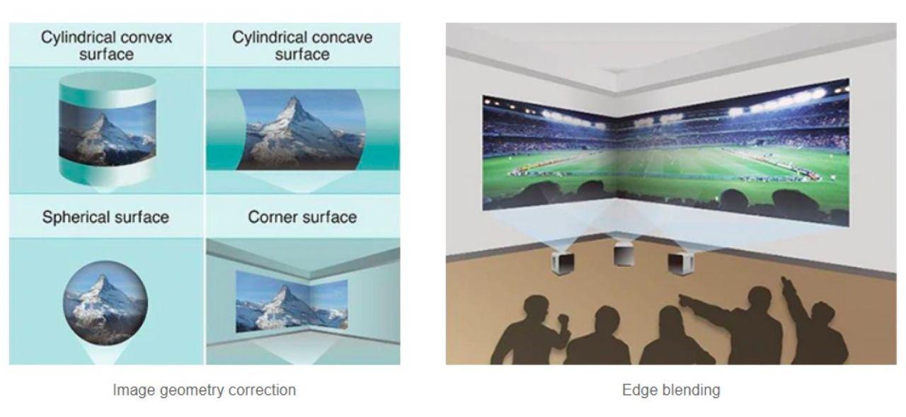 Sony visar upp ny teknik för portabla projektorer