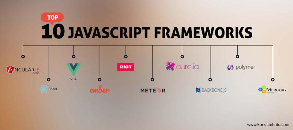 Google börjar betala för utveckling av ramverk till JavaScript