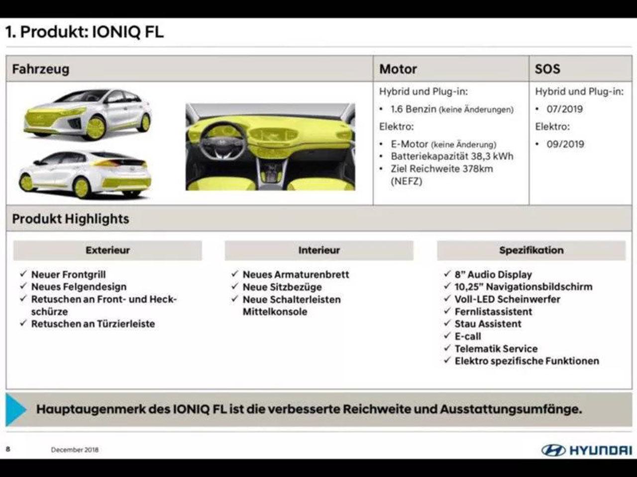 Uppdaterade elversionen av Hyundai Ioniq ska komma 37,8 mil