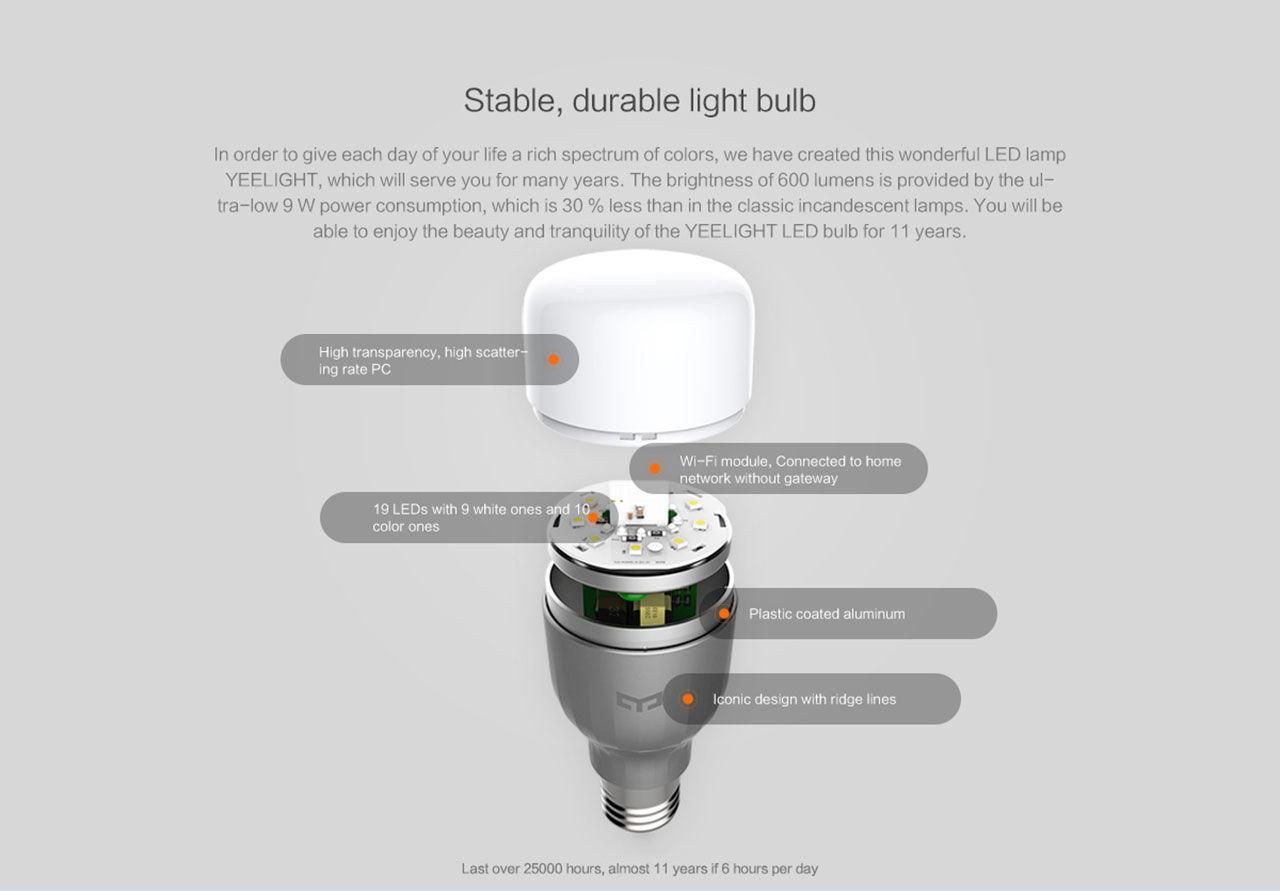 Vissa smarta lampor avslöjar ditt wifi-lösenord