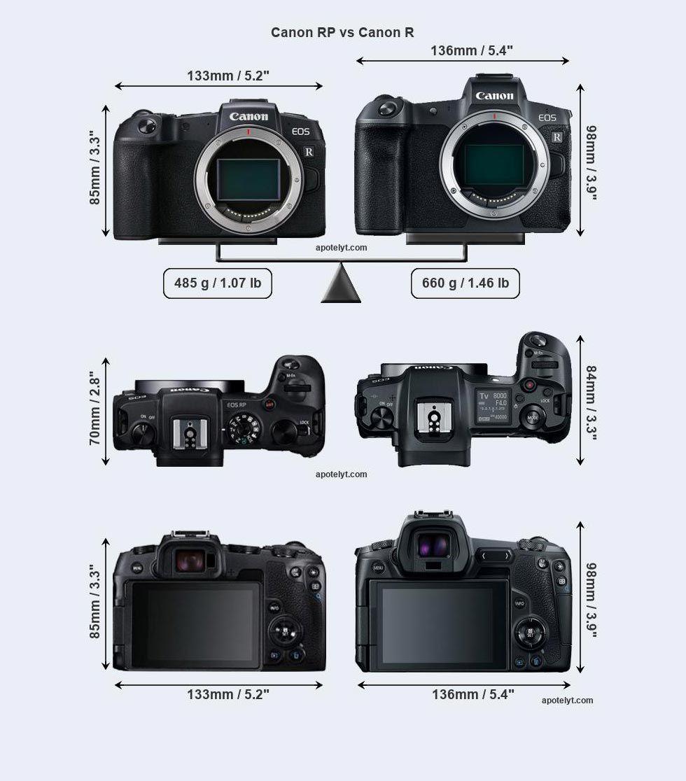 Canons nya och mindre spegellösa läcker