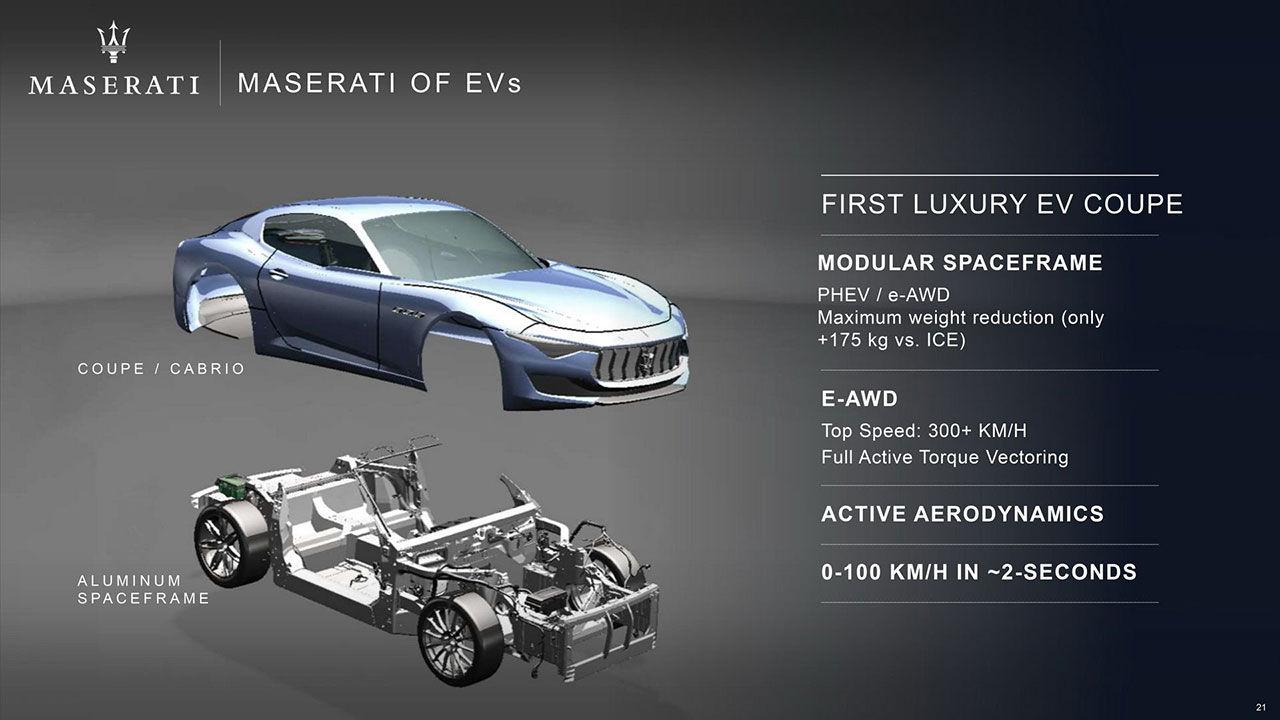 Förproduktionen av Maserati Alfieri drar igång 2020