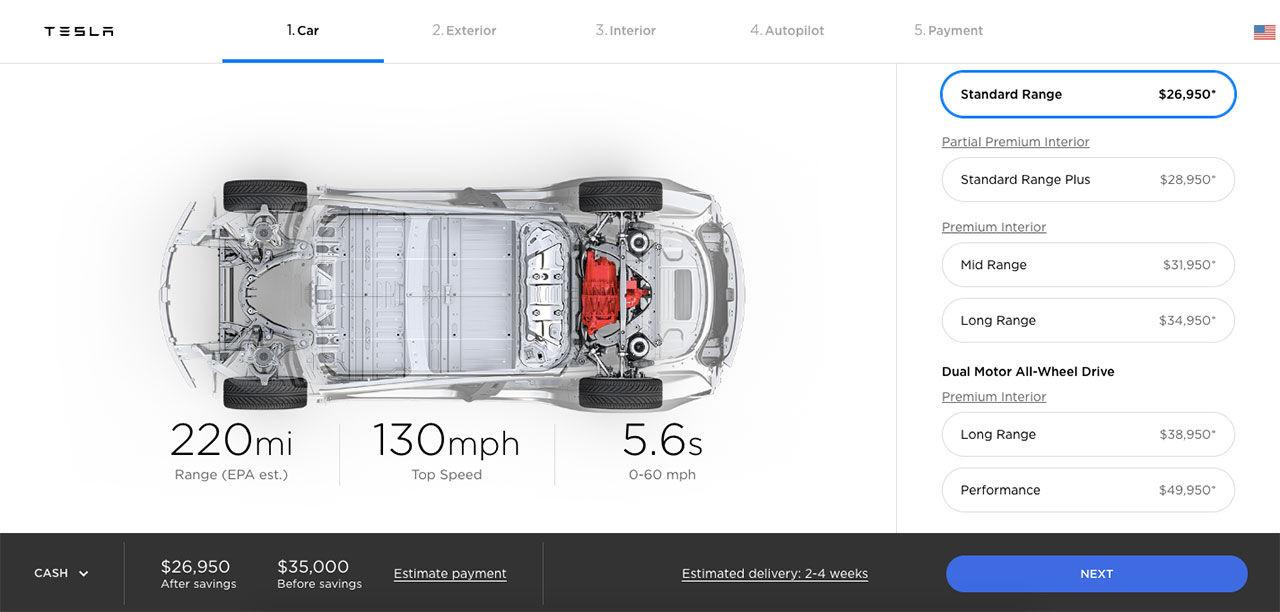 Nu finns äntligen Tesla Model 3 för 35.000 dollar