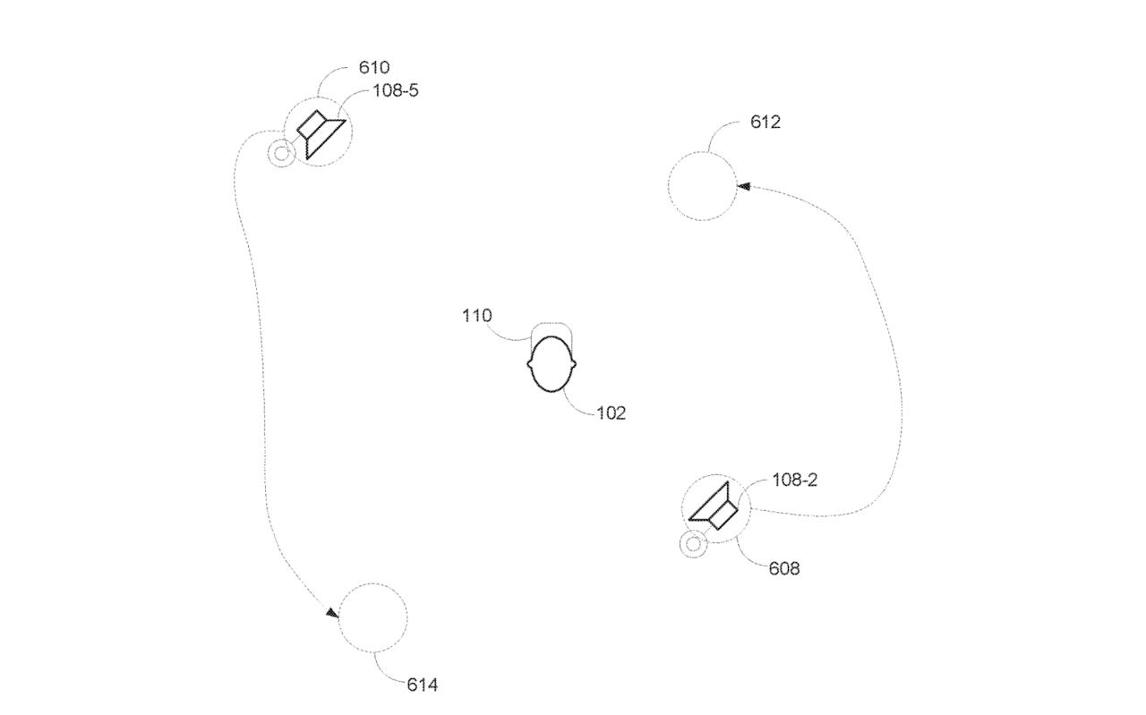 Harman får patent för ett surroundsystem med flygande högtalare
