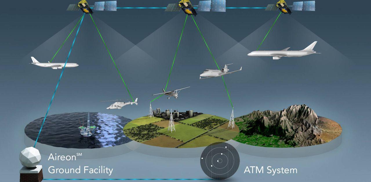 Satellitövervakning av flygplan börjar testas över Atlanten