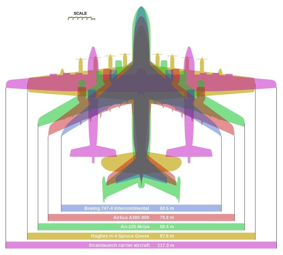 Världens bredaste flygplan har lyft!