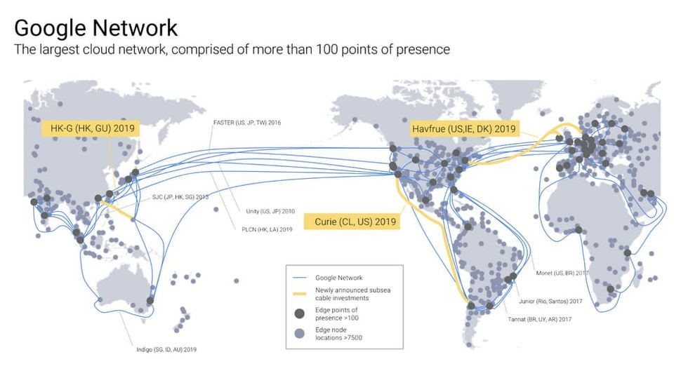 Googles Stilla Havs-kabel Curie nu klar