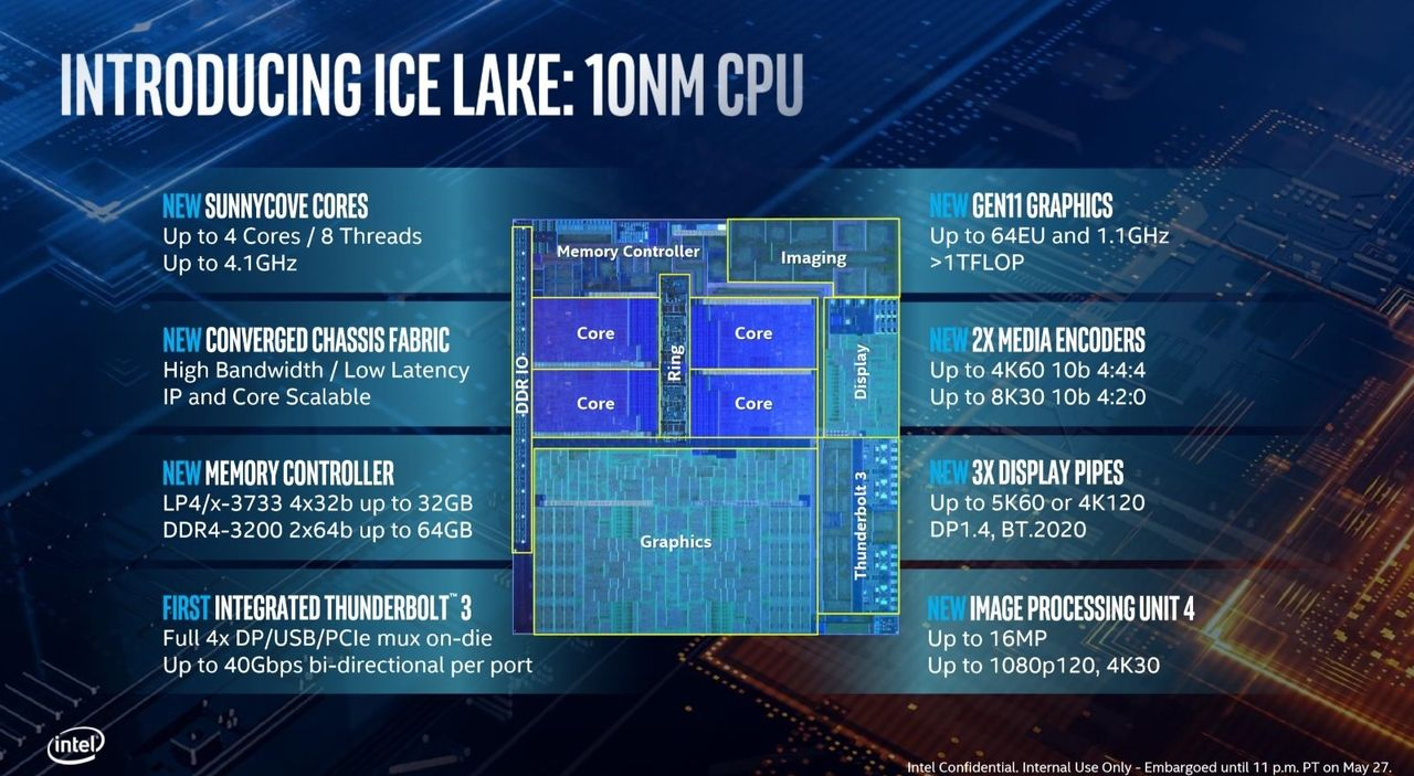 Intel snackar 10nm Ice Lake-processorer