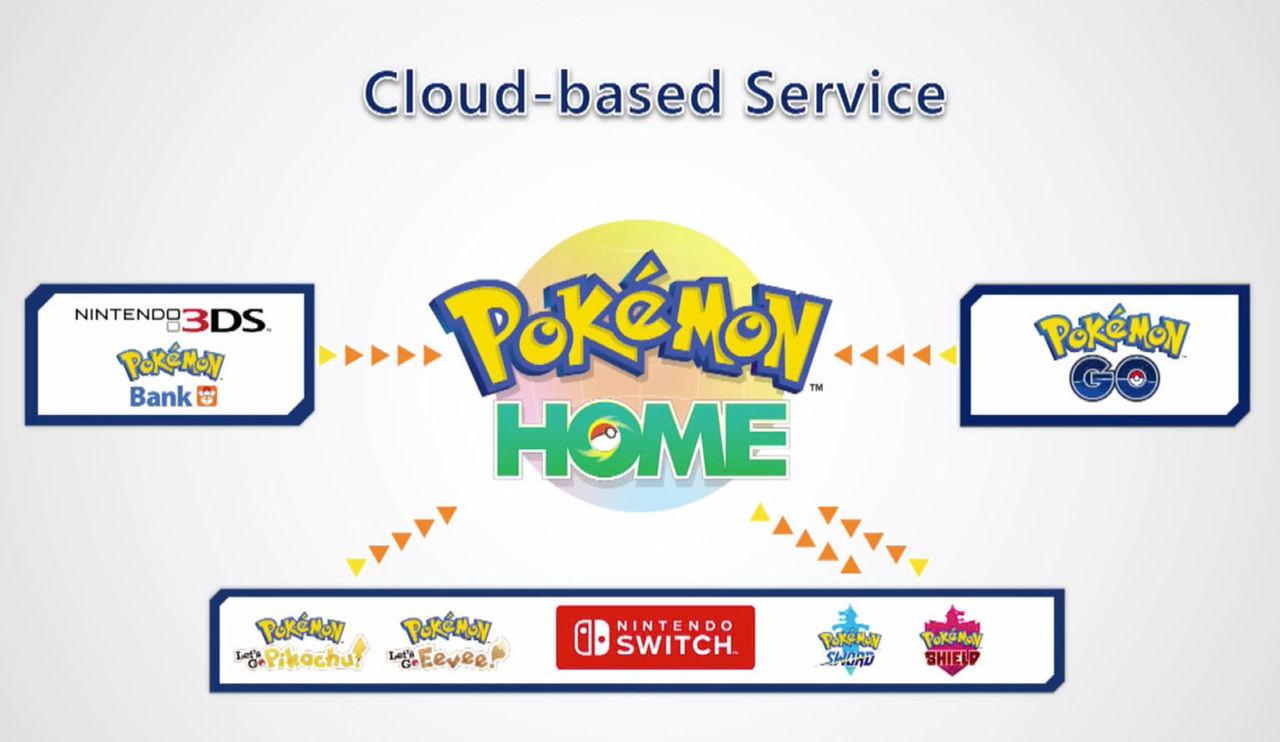 Pokémon Home kopplar samman många Pokémon-spel