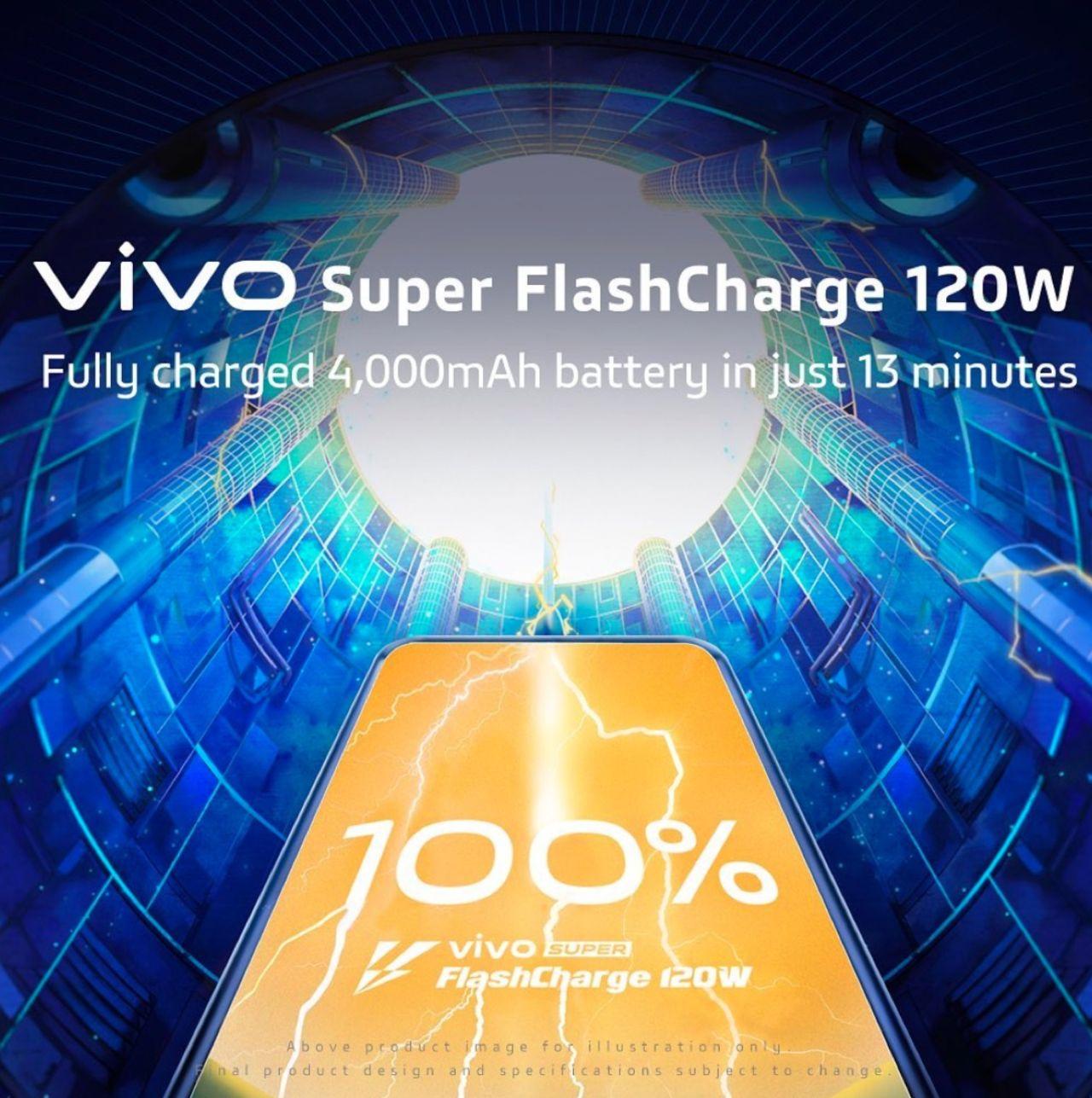 Vivo utlovar fulladdat mobilbatteri på 13 minuter
