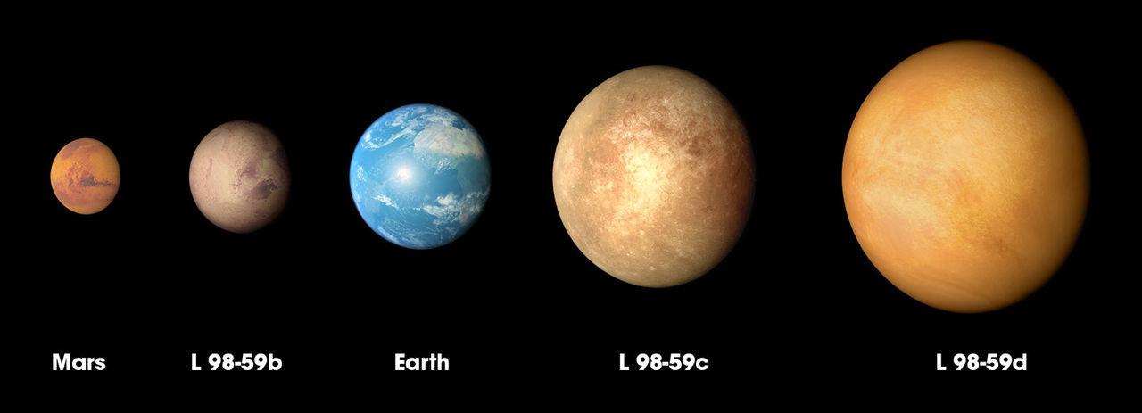 NASA:s superteleskop TESS hittar liten exoplanet