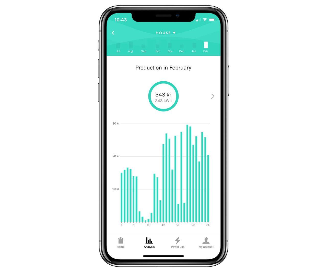 El-appen Tibber får stöd för solceller
