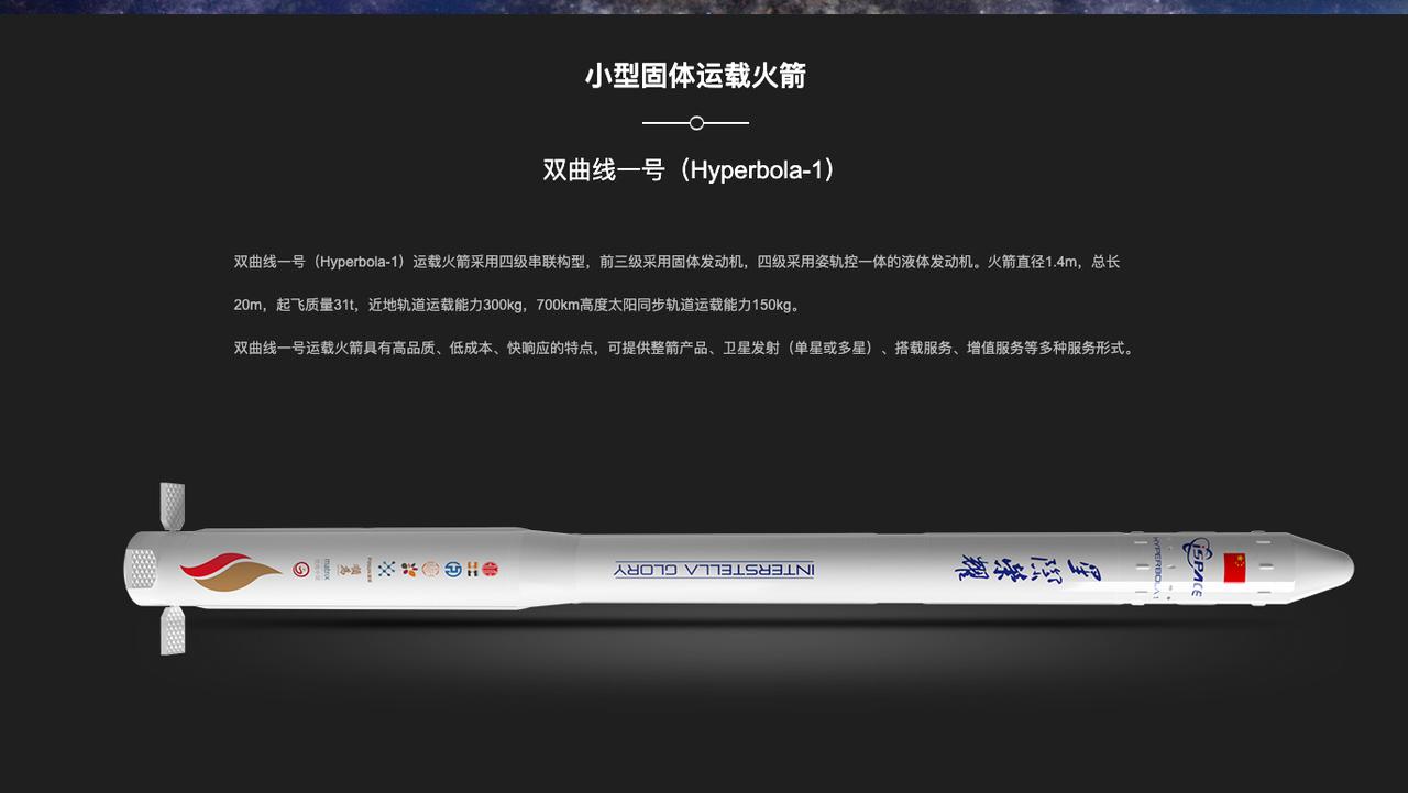 Kinas iSpace har satt satelliter i omloppsbana runt jorden