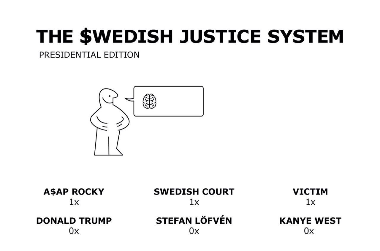 Sveriges rättssystem förklarat med en IKEA-manual