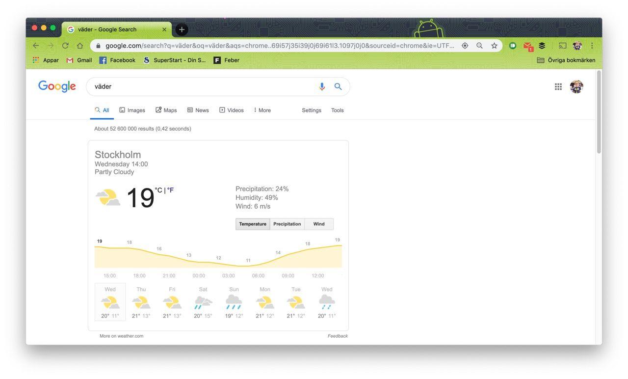 Över hälften av sökningarna på Google genererar inga klick