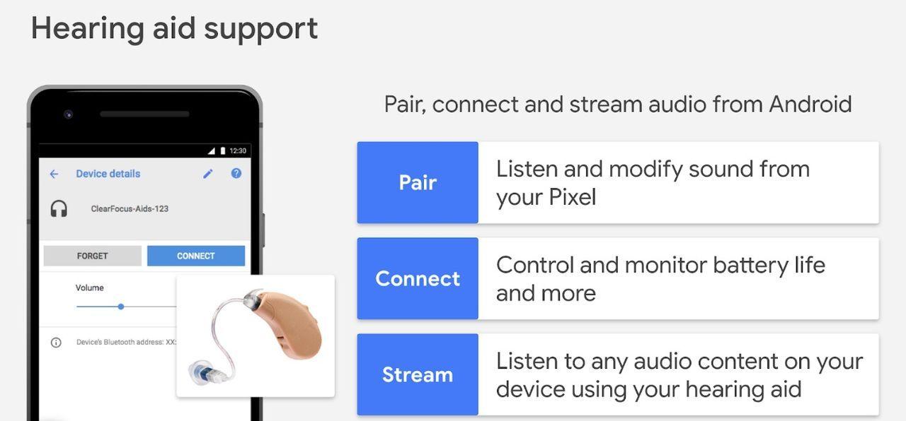 Android bli kompatibelt med hörapparater
